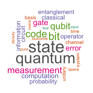 Near-term Applications of Quantum Computing